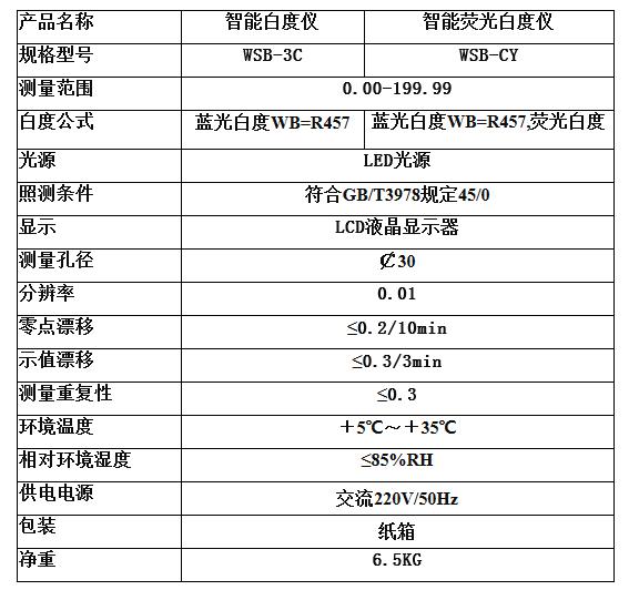 WSB-CY型台式微机荧光白度仪(白度计)技术参数